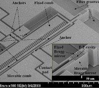 Filtre Fabry-Pérot accordable intégré sur puce pour applications en télécommunication optique et spectroscopie.